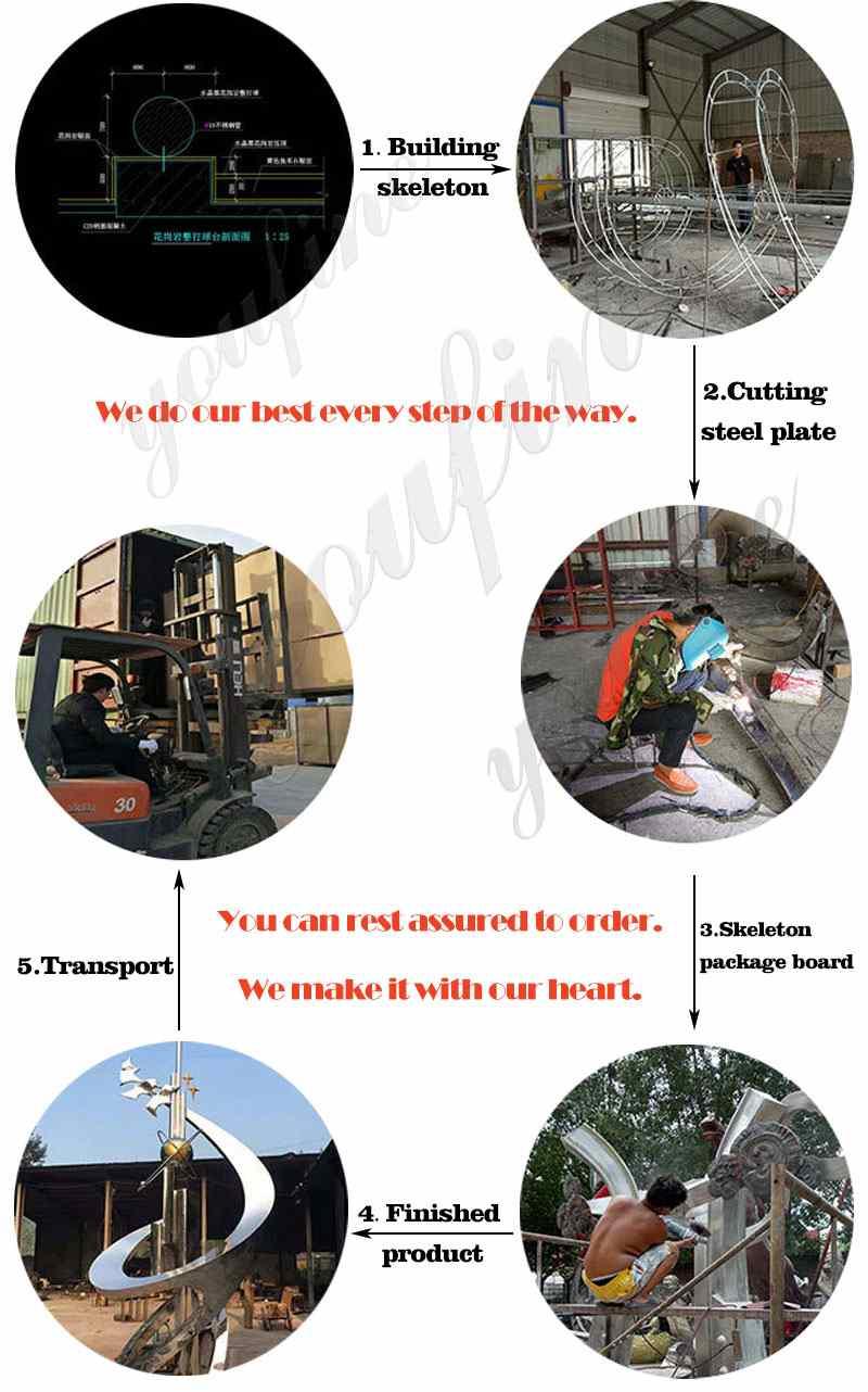 Outdoor Stainless SteeOutdoor Stainless Steel Kinetic Sculpturesl Kinetic Sculptures